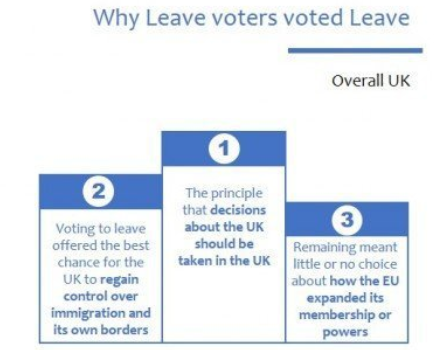 leavevoters