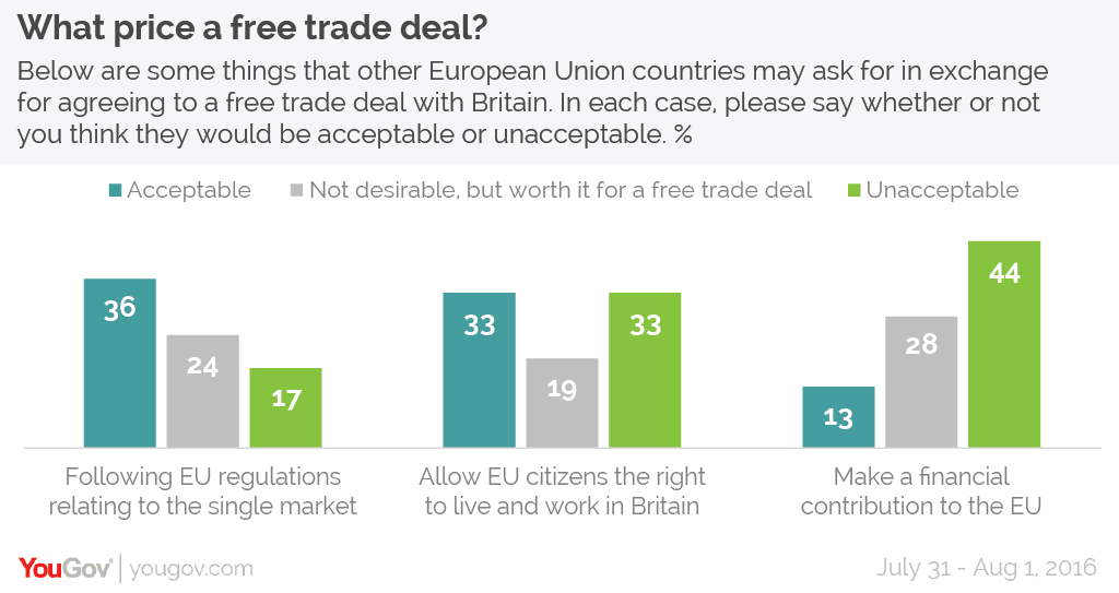 What price a free trade deal-01