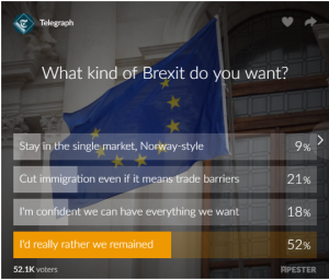 poll-521